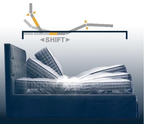 Schramm Matratze Shift Funktion